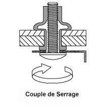 goinsert-caracteristiques-meca-serrage