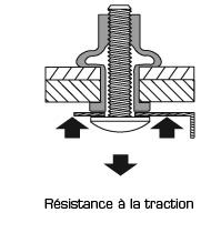 goinsert-caracteristiques-meca-traction