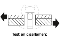 test-cisaillement