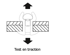 test-traction