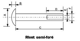 caracteristiques-dimensionnelles-semi-fore