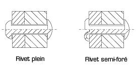 pose-rivets-pleins-semi-fores